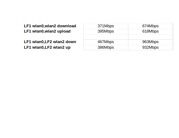 adjacent-channel-tput1b