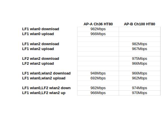 adjacent-channel-tput3