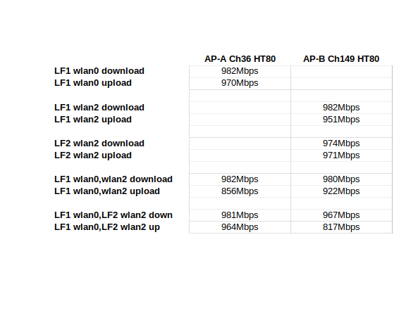 adjacent-channel-tput4